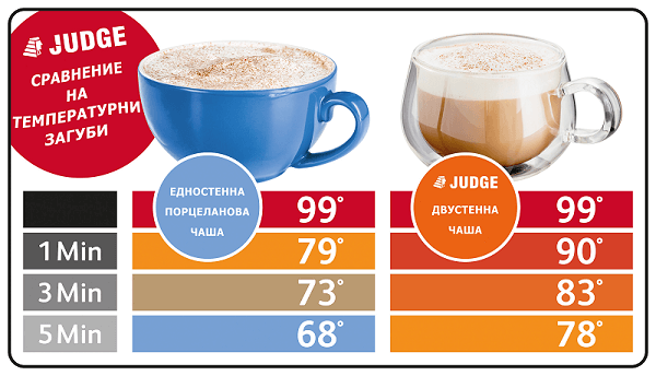 Judge-Glassware-Infographic